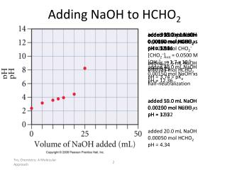 Adding NaOH to HCHO 2