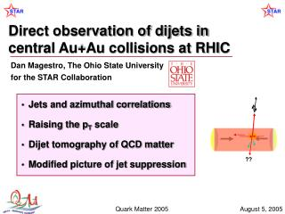 Direct observation of dijets in central Au+Au collisions at RHIC