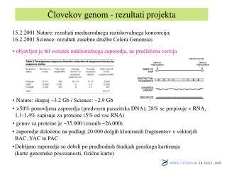Človekov genom - rezultati projekta