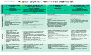 One Science = Early Childhood Pathway for Healthy Child Development