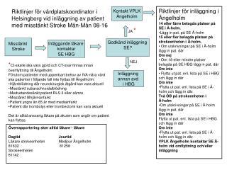 Riktlinjer för inläggning i Ängelholm 14 eller färre belagda platser på SE i Ä-holm.