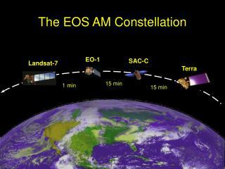 The EOS AM Constellation