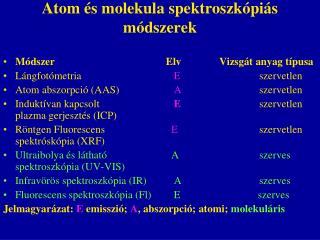 Atom és molekula spektroszkópiás módszerek