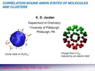 CORRELATION BOUND ANION STATES OF MOLECULES AND CLUSTERS