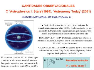 CANTIDADES OBSERVACIONALES   'Astrophysics I: Stars'(1984), 'Astronomy Today' (2001)