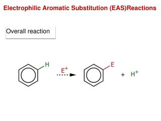 Electrophilic Aromatic Substitution (EAS)Reactions