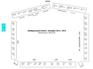 Stadtparlament Arbon / Amtsjahr 2013 - 2014 Sitzordnung 7. Mai 2013