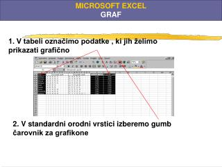 MICROSOFT EXCEL GRAF