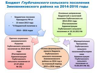 Бюджет  Глубочанского  сельского поселения Зимовниковского района на 2014-2016 годы