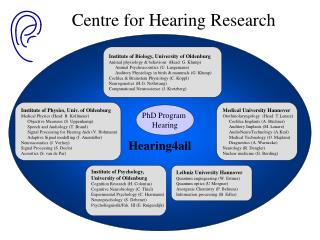 Centre for Hearing Research