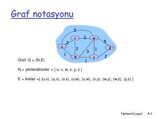 Gra f notasyonu