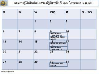 แผนการกู้เงินในประเทศของรัฐวิสาหกิจ ปี 2557  ไตรมาส  2 (ม.ค. 57)