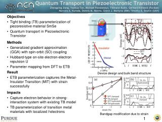 Objectives Tight binding (TB) parameterization of piezoresistive material SmSe