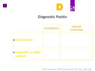 Diagnostic Pozitiv