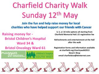 Charfield Charity Walk Sunday 12 th  May