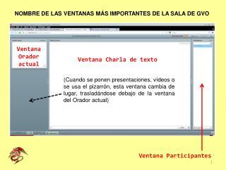 NOMBRE DE LAS VENTANAS M�S IMPORTANTES DE LA SALA DE GVO