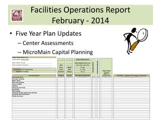 Facilities Operations Report February - 2014