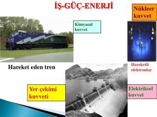 İŞ-GÜÇ-ENERJİ