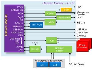 """Qseven  Carrier ~ 4 x 5"""""""