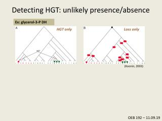 Detecting HGT:  unlikely presence/absence