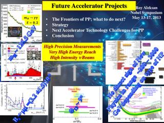 Future Accelerator Projects