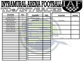INTRAMURAL ARENA FOOTBALL