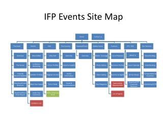 IFP Events Site Map