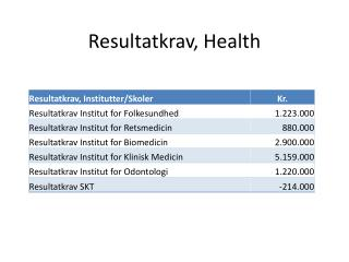 Resultatkrav, Health