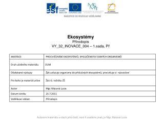 Ekosystémy Přírodopis VY_32_INOVACE_004 – 1.sada,  Př