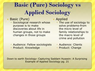 Basic (Pure) Sociology  vs  Applied Sociology