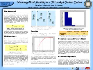 Modeling Plant Stability in a Networked Control System