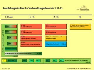 Einführungsveranstaltung (V EIN)