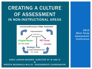 Creating a Culture  of Assessment  in Non-Instructional Areas