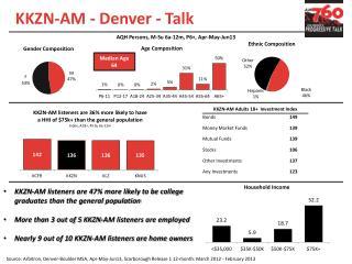KKZN-AM - Denver - Talk
