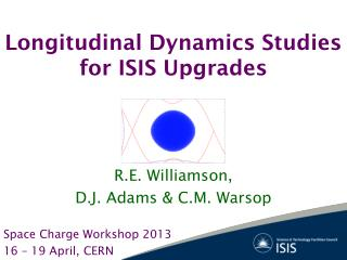 Longitudinal Dynamics Studies for ISIS Upgrades
