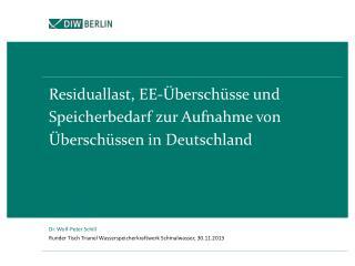 Residuallast, EE-Überschüsse und Speicherbedarf zur Aufnahme von Überschüssen in Deutschland