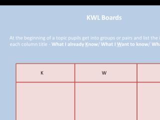 KWL Boards