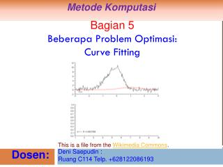 Bagian 5 Beberapa  Problem  Optimasi : Curve Fitting
