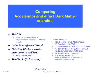 Comparing A ccelerator  and direct  Dark Matter searches