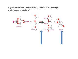 """Projekts PVS ID 1556  """" Nanostrukturēti  katalizatori un tehnoloģija biodīzeļdegvielas ražošanai"""""""