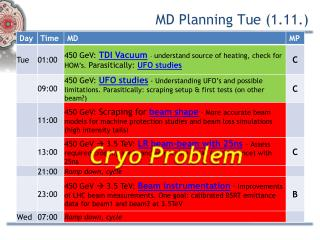 MD Planning Tue (1.11.)