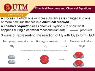 3 ways of representing the reaction of H 2  with O 2  to form H 2 O
