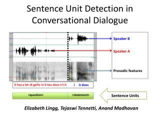Sentence Unit Detection in Conversational Dialogue