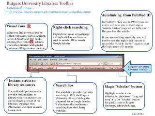 Instant access to library resources