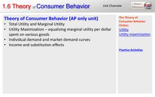 1.6 Theory  of Consumer Behavior