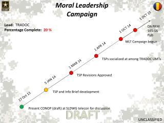 Moral Leadership  Campaign