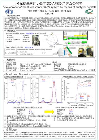 分光結晶を用いた蛍光 XAFS システムの開発 Development of the fluorescence XAFS system by means of analyzer crystals