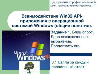 Взаимодействие  Win32 API- приложения  c  операционной системой  Windows (общие понятия).
