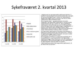 Sykefraværet 2. kvartal 2013