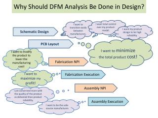 Why Should DFM Analysis Be Done in Design?